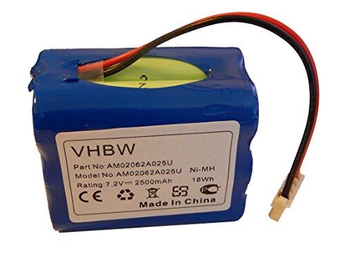 vhbw NiMH Batterie 2500mAh (7.2V) pour Aspirateur Dirt Devil Evo M678 comme GPHC152M07.
