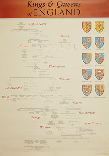 Kings and Queens of England Poster by Pitkin Publishing (April 22,2010)