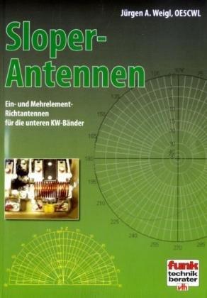 Sloper-Antennen: Ein- und Mehrelement-Richtantennen für die unteren KW-Bänder