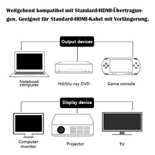 VMOJO 2X HDMI Adapter Kupplung Verbinder | HDMI-Buchse auf HDMI-Buchse Type A | Full HD 1080p HDR ARC Highspeed mit Ethernet | VERGOLDETE Kontakte
