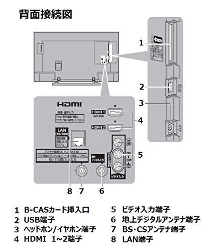 『パナソニック 32V型 液晶 テレビ ビエラ TH-32F300 ハイビジョン IPSパネル』の6枚目の画像