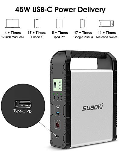 SUAOKI 200Wh Solar Power Station, S200 Portable Generator Lithium Battery Backup with 120W Pure Sine Wave AC Outlet, 120W DC, Quick Charge 3.0, 45W Power Delivery USB C for Fishing Camping