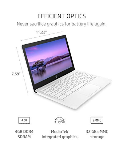 Product Image 5: HP Chromebook 11-inch Laptop – Up to 15 Hour Battery Life – MediaTek – MT8183 – 4 GB RAM – 32 GB eMMC Storage – 11.6-inch HD Display – with Chrome OS – (11a-na0021nr, 2020 Model, Snow White)