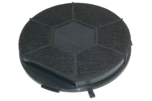 IKEA Whirlpool Dunstabzugshaube Kohlefilter Chf289 Teilenummer des Herstellers: 480181701006