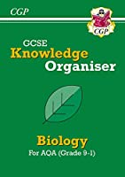 New GCSE Knowledge Organiser: AQA Biology (Grade 9-1)