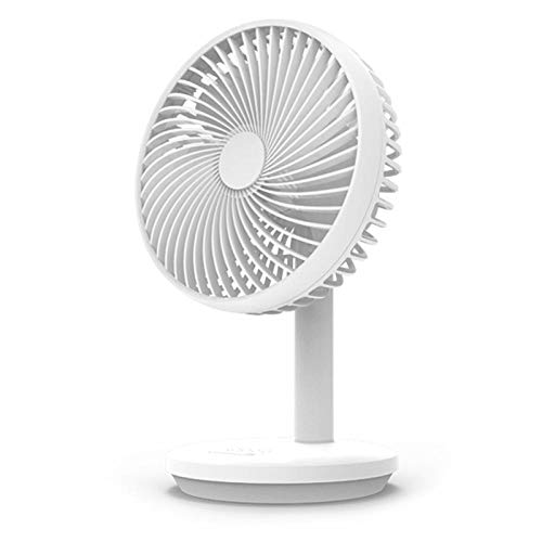 Charm4you Ventilador Turbo Potente para Mesa Ventilateur Silencieux Sur Pied Ventilateur Ventilador de Ahorro de energía USB Recargable silencioso Oficina portátil circulación Ventilador-Blanco