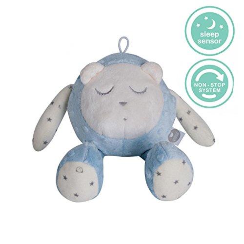 Pearl, Blau myHummy Set mit K/öpfchen