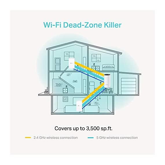 TP-Link Deco E3(2-Pack) AC1200 Whole Home Mesh WiFi System 2 Deco E3 uses both a Deco E4R and Deco M3W mesh range extender to achieve seamless whole-home WiFi coverage up to 2, 500 square feet.