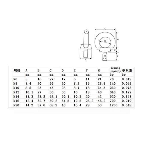 Halo Bolt M6 / M8 / M10 / M12 / M14 / M16 / M20 304 Anillo de elevación de acero inoxidable Anillo de anillo de anillo de anillo de anillo Tornillo de ojo Tornillos de litmbrushing