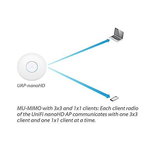 Ubiquiti UniFi AP AC Nanohd Wave2, PoE-Inj incl
