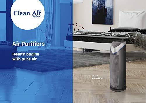 Clean Air Optima CA-506