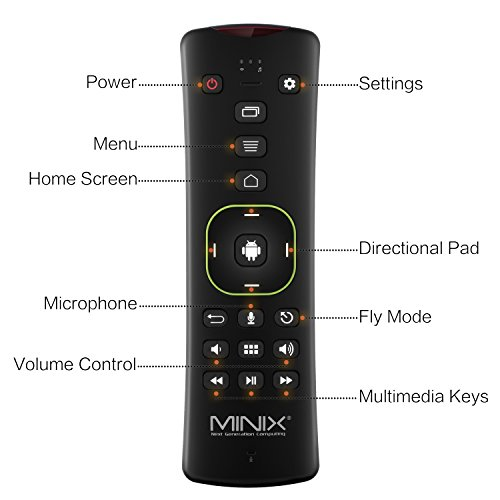 MINIX NEO U9-H + MINIX NEO A3, 64-bit Octa-Core Media Hub for Android [2GB/16GB/4K/HDR/XBMC] and Six-Axis Gyroscope Remote with Voice Input. Sold Directly by MINIX Technology Limited.