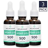 Best Customer Service: Neurogan Hemp Oil Review