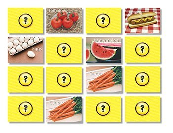 Food Photographic Memory Matching by Stages Learning Materials