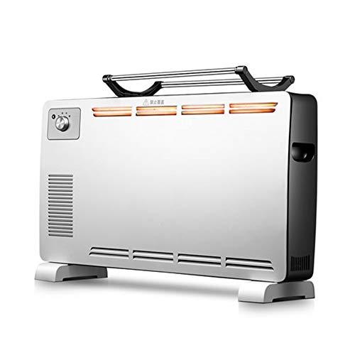 ZP-Heater Radiador eléctrico, 800W Aislamiento Reforzado IP24 para baños Soporte Pared y...