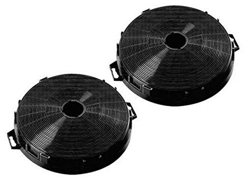 PYRAMIS 65915801 Dunstabzugshaubenzubehör/Filter / 19 cm/Runder Aktivkohle-Abluftfilter / 2 Stück erforderlich pro Haube, schwarz