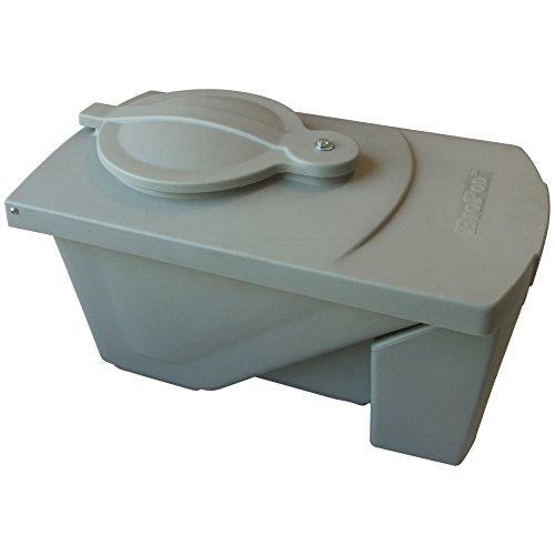 Review BioPod Plus Advanced Residential Grub Composting System