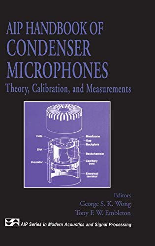 AIP Handbook of Condenser Microphones: Theory, Calibration and Measurements
