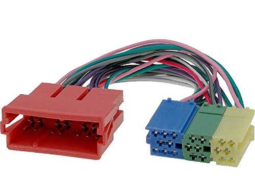 Adaptateur compatible avec changeur de CD compatible avec Audi VW 2