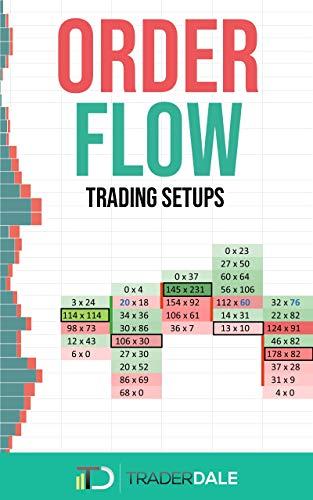 ORDER FLOW: Trading Setups (English Edition)