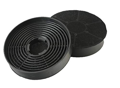 2 x Aktive Kohlefilter Aktivkohlefilter geeignet für Dunstabzugshauben : PKM CF130/ Respekta MIZ 0058 / Baumatic S2 / Bomann KF 563 / Klarstein/Lorea - R1