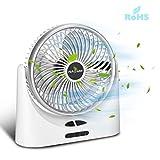 NASUM Mini Ventilateur Petit Ventilateur à Main Table Fan, 3 Niveaux de Vitesse,...