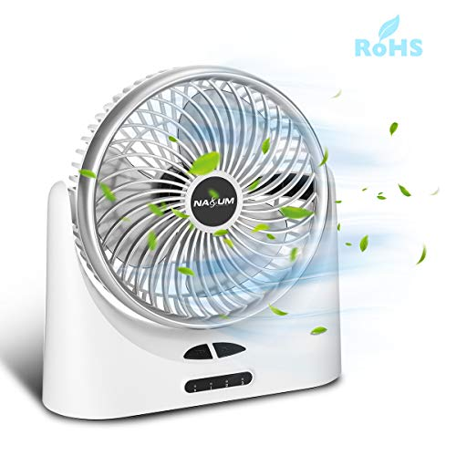 mini ventilateur Nasum