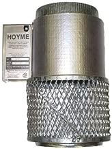 HMI Hoyme Manufacturing Inc. Motorized Fresh Air Damper for Combustion - 6