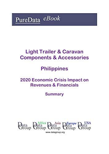 Light Trailer & Caravan Components & Accessories Philippines Summary: 2020 Economic Crisis...