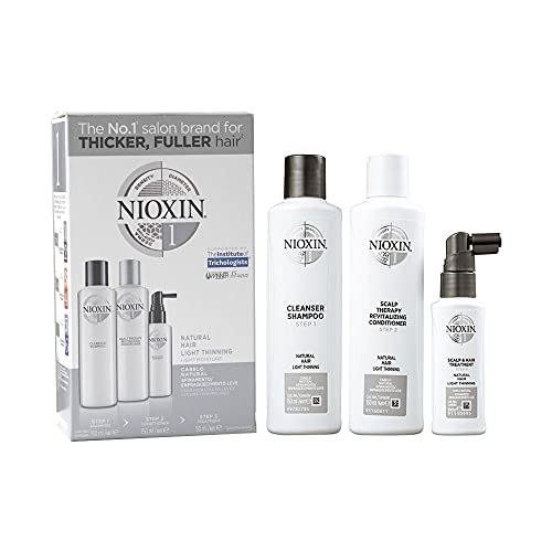 Trial Kit Sistema 1, Nioxin