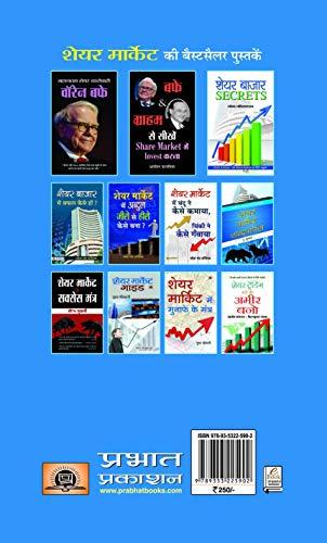 Stock Market Mein Safal Hone ke 41 Tips