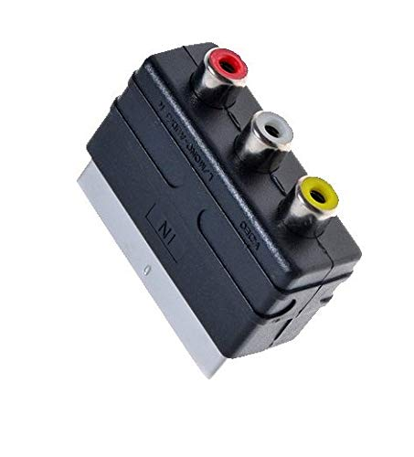 Ruitroliker -   Scart Adapter