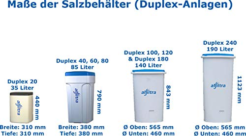 Filtrasoft Duplex 80 - 4