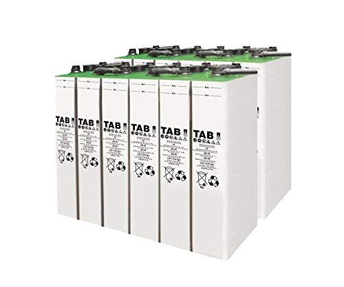 wccsolar.es Baterías Solar 12 Unidad Tab 3 TOPzS 265-345AH 2V Vida diseñada Mas de 15 años