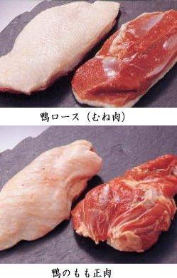 鴨肉セット 冷蔵 ロース1kg,もも1kg 計2kg
