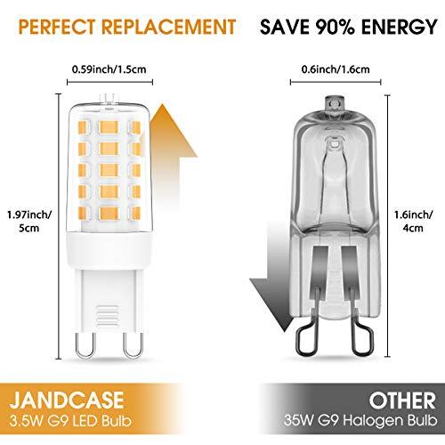 JandCase GD046-G9-3000K-5