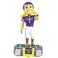 FOCO NFL Stadium Lights Bobble Head Mascot Minnesota Vikings Viktor