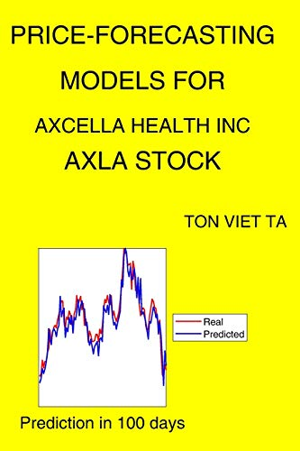 Price-Forecasting Models for Axcella Health Inc AXLA Stock