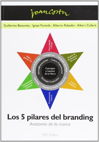 Los 5 pilares del branding. Anatomía de la marca