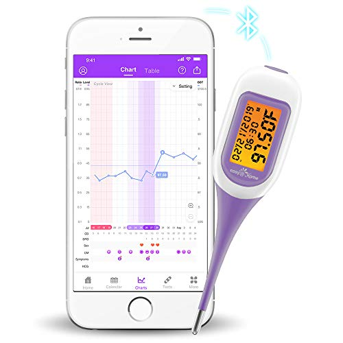 Easy@Home Smart Basal Thermometer, Large Screen and Backlit, Period Tracker with Premom (iOS & Android) - Auto BBT Sync, Charting, Coverline, Accurate Fertility Prediction, Purple