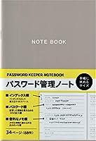 34ページ パスワード管理ノート 手帳に挟めるサイズ B6サイズクリアホルダー 日本製