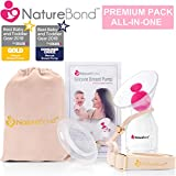Electric Breast Pump, Hospital Grade Pain Free...