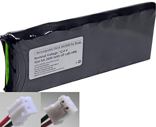 Akkupack für Solarfunksteuerung NiMH GP AA 12 V / 2600 mAh Kompatibel zu Akkupack Braas/Delta -Baier Rollladen- 10S1P