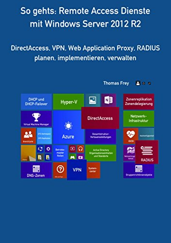 So gehts: Remote Access Dienste mit Windows Server 2012 R2: DirectAccess, VPN, Web Application Proxy, RADIUS planen, implementieren, verwalten