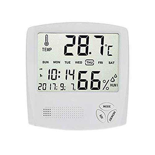 Cisixin お湿度計デジタル 置き時計 室内 温度計 風呂時計 目覚まし時計 壁掛け 時計・日付・曜日・温度・湿度表示 置き掛け両用タイプ マグネット付 電波 大型画面 白