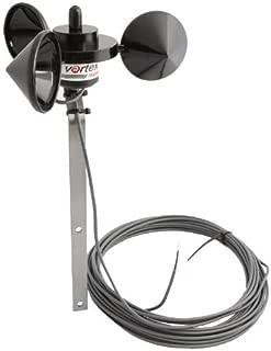 Inspeed Vortex Wind Speed Sensor