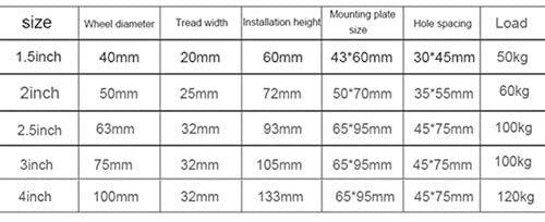 Menge:Bulldog Castors Nylon-Lenkrollen max Belastung 50 kg pro Set 25 cm 4 St/ück f/ür M/öbel // Ger/äte kleine Mini-Rollen