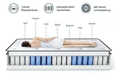 Molblly Colchón de 90 x 200 cm, 20 alturas, colchón enrollable, cómodo y duradero, ortopédico, con bolsillos de núcleo de muelles, 7 zonas