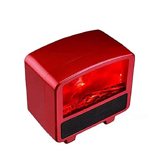 estufa y aire acondicionado fabricante WANGT