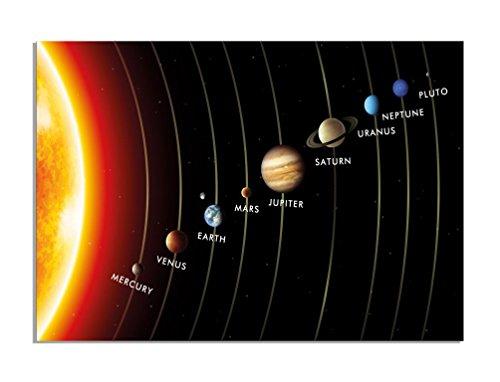 deinebilder24 - Wand-Bild XXL - 60 x 80 cm - Sonnensystem, Pluto, Jupiter, Venus